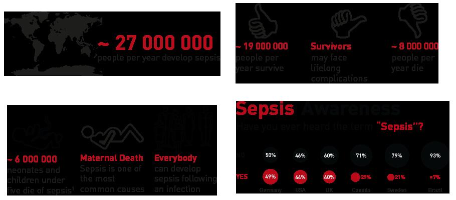 GSA_Burden_Infografiken